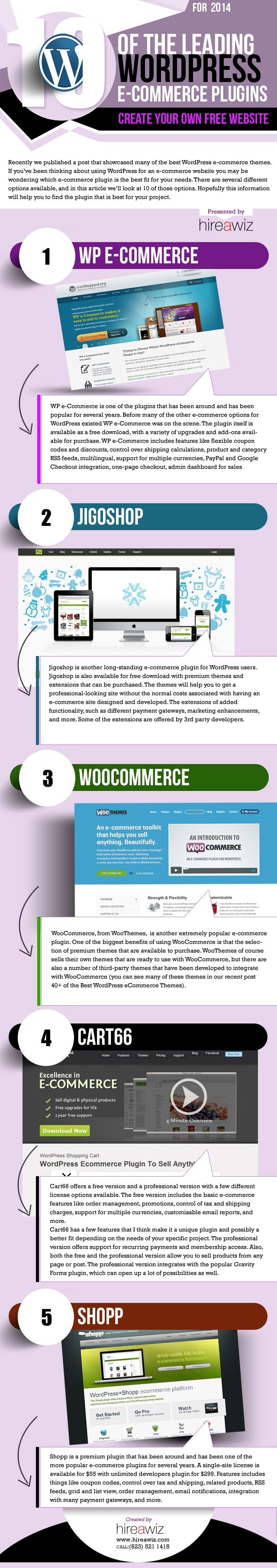 Leading Ecommerce Plugins