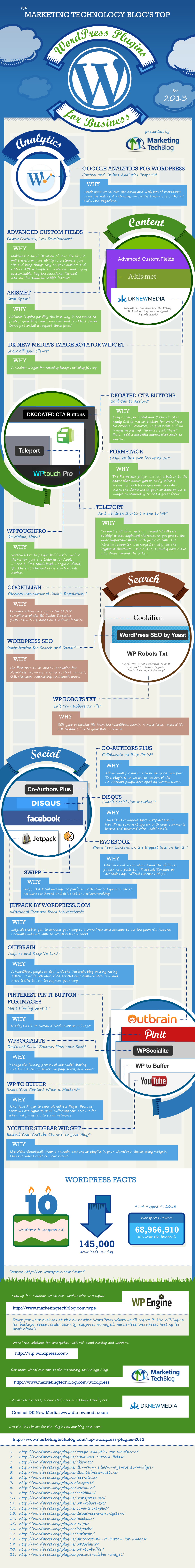 Top Business WordPress Plugins