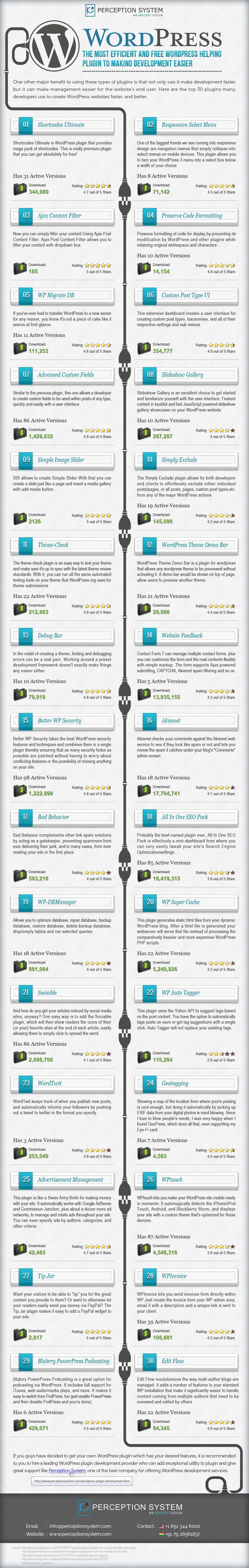 WordPress Development Plugins