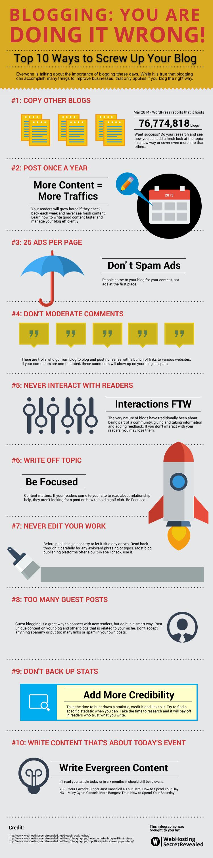 Best Ways to Blog