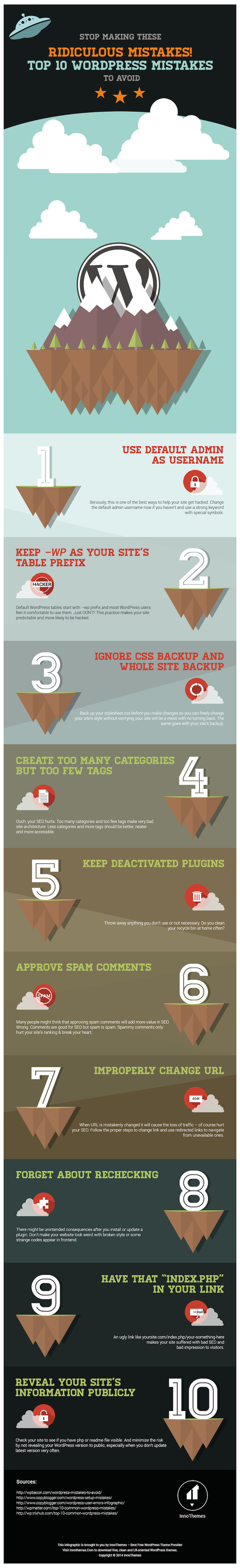 Top WordPress Mistakes to Avoid