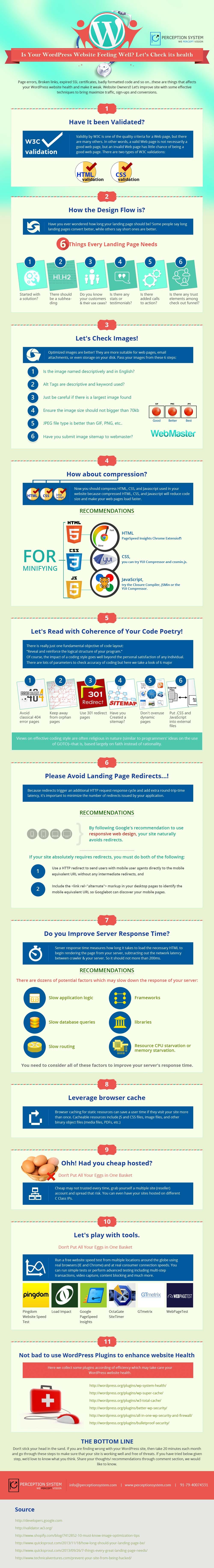 Wordpress Site Health Facts